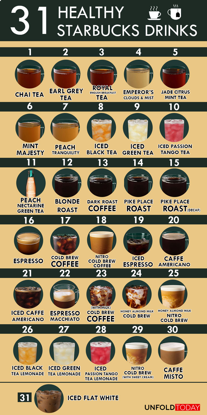 List of 31 healthy drinks you can order at Starbucks